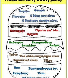 Το burger της επιχειρηματολογίας!!! School Staff, School Teacher, Primary School, Preschool Education, Elementary Education, Language Activities, Writing Activities, Vocabulary Exercises, Learn Greek
