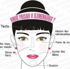 Onde passar o iluminador #maquiagem #make