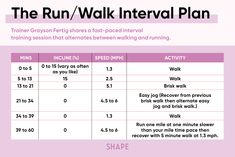 The Ultimate Treadmill Interval Workout for Every Fitness Level Walking Exercise, Walking Workouts, Equinox Fitness, Race Training, Training Equipment, Interval Running, Gym Workouts, Elliptical Workouts, Jogging