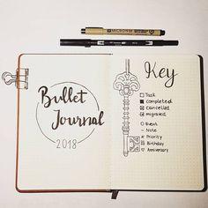 Afbeeldingsresultaat voor bullet journal birthdays page