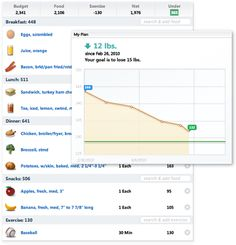 Lose It! (loseit.com) Awesome weight loss site, like Weight Watchers, but FREE!  Track calories and exercise to stay within daily/weekly calorie budget.  I lost 15 pounds in 2 months, the right way.