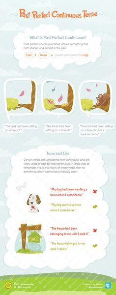 How to Use Past Perfect Continuous [Infographic] - MyEnglishTeacher.eu | MyEnglishTeacher.eu Blog