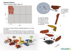 proyectos diseño industrial - Buscar con Google