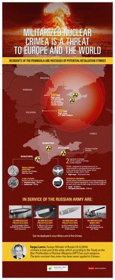 nuclear-crimea