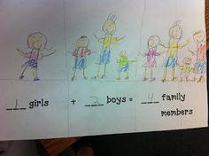 The Adventures of a First Grade Teacher: Family Unit