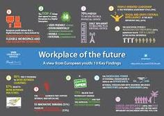 This study of young Europeans between the ages of 18 and 30 covered all 28 EU countries and focused on their attitudes and preferences towards a more digital workplace of the future. Live Happy, Happy Life, Digital Jobs, Cover Letter For Resume, Education System, Job Search, Workplace, Fun Facts, Leadership
