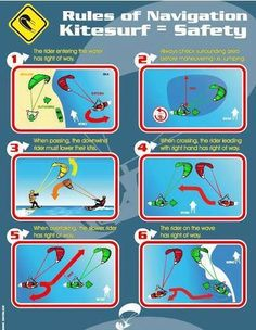 Every kitesurfer should know this... #kitesurf rules www.katavento.pt