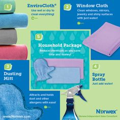 Norwex (1) EnviroCloth, (2) Window cloth, (3) Dusting Mitt, (4) Spray Bottle, (5) Household Package. For Facebook parties, online events and marketing.