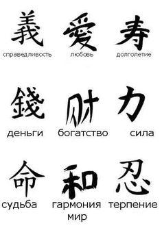 Татуировки иероглифы и их значения на русском Китай в мире