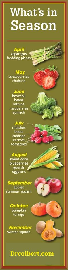 What's in season produce edition.