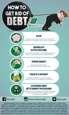 68 Best Personal Finance Infographic images | Debt payoff ...