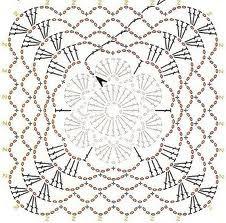Vitrine da Mi: Receitas de quadrados ou squares de crochê