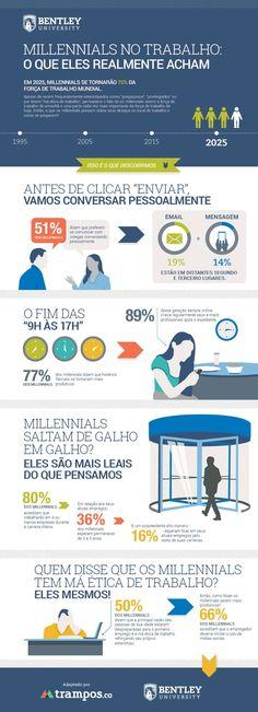 Infográfico: como os millennials enxergam o trabalho.