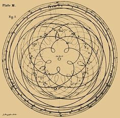 Sacred Geometry | The Mirror Obscura--a poem