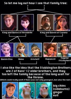 frozen/tangled theory