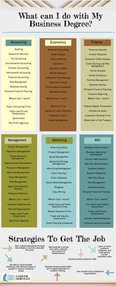 Texas A University-Corpus Christi - Career Services