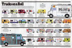New York Magazine, food trucks