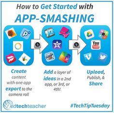 App Smashing – from Greg. Sugerencia de Jürgen en el webinario. Tengo que estudiarlo!!!!!!!!!