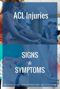 ACL or Anterior Cruciate Ligament is a pair of cruciate ligaments in the human knee.ACL symptoms are depicted.ACL Tear is a painful injury. Signs And Symptoms, Anterior Cruciate Ligament
