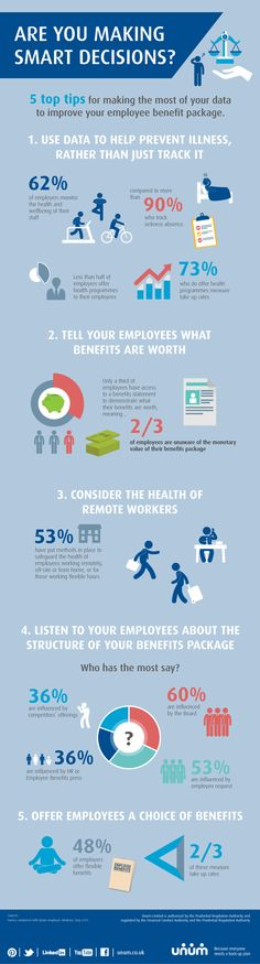 employee benefits essay Employee benefits essay by rectifier, college, undergraduate, a-, june 2004 more businesss research papers essays: employee benefits, human resource management.