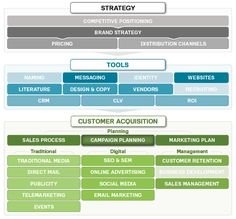 http://www.marketingmo.com/strategic-planning/marketing-campaigns/