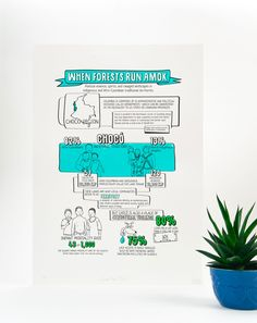 This poster was created for a PhD student of anthropology. The goal of this project was to show, through images, the social context of his research. This project was made using the Screen Printing technique. Infant Mortality, Phd Student, Anthropology, Cartoon Drawings, Screen Printing, Goal, Graphic Design, Illustration, Prints