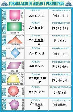 Linear math notes books tips Gcse Math, Math Tutor, Teaching Math, Story Starter, Math Charts, Math Vocabulary, Math Math, Math Fractions, Maths Solutions