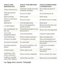 What The British Say vs What The British Mean vs What Foreigners Understand