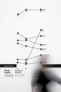 """The physical installation «Work. Meaning and Care» located at the German Museum of Hygiene (Dresden), visualizes an impressive amount of facts and statistics through a single concept: a physical, """"statistical"""" and sculptural black ribbon."""