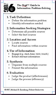Big 6 Research Model - Lessons - Tes Teach Information Report, Information Literacy, Library Lessons, Library Ideas, Big Six, Computer Class, Digital Literacy, Digital Citizenship, Teacher Tools