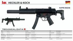 Heckler & Koch, Revolver, Battle Rifle, Self Defense Weapons, Submachine Gun, Mp5, Fire Powers, Assault Rifle, Military Weapons