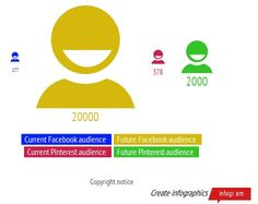 Current and future audience for Indian Dining Presentation, Chart, Indian, Dining, Future, Brown, Meal, Future Tense, Indian People