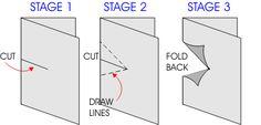 PO card mechanismi 2. Nella immagine non si vede ma c'è un simpatico esempio di faccia che cambia espressione