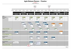 This Visio Agile Release Plan Template is designed to help Scrum Teams coordinate Product MVP release planning. Uses a Story Mapping method for MVP focus.