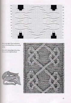 Схемы узоров 10 (Араны, косы) - Страна Мам Cable Knitting Patterns, Knitting Stiches, Knitting Charts, Knitting Designs, Lace Patterns, Stitch Patterns, Crochet Patterns, Viking Pattern, Viking Knit