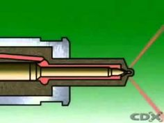 How diesel fuel injector works And how nozzle spray - YouTube