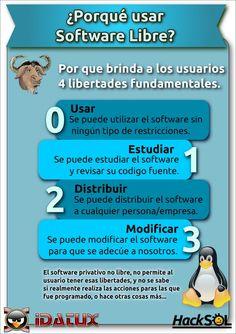 Por qué usar software libre?