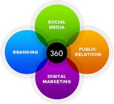 360 degree marketing campaigns are designed to cover all the elements of marketing of an enterprise so that an effective brand strategy can be developed and implemented. The 360 degree digital. Best Logo Design, Custom Logo Design, The Marketing, Digital Marketing, Social Networks, Social Media, Companies In Usa, Branding Services, Page Layout
