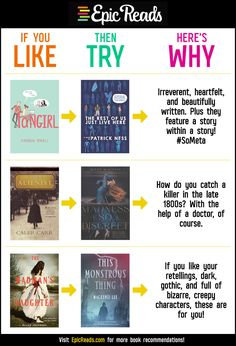 Like, Try, Why: Fangirl, Alienist, Madman's Daughter Best Books To Read, Ya Books, Book Club Books, I Love Books, Book Nerd, Book Lists, Good Books, Reading Lists, Books For Teens