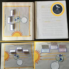 Astronomy and Space Science, Earth Science Interactive Notebook includes the following concepts: •Earth's Motion •The Moon – Earth's Satellite •Solar System •The Planets •Stars and Galaxies •Space Exploration #middleschoolscience #interactivenotebook #space