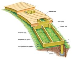 Entry to Studio using Decking Tiles How to Build a Wooden Boardwalk | The Family Handyman