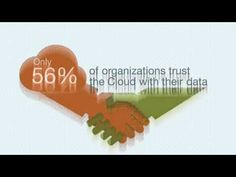 Business Cloud: The State of Play Shifts Rapidly. Fresh Insights into Cloud Adoption Trends...
