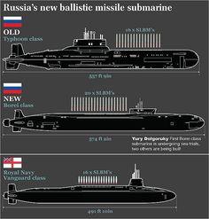 Typhoon,Borie & Vanguard, Class - Submarines