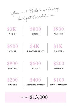 How to plan a wedding for under $15K