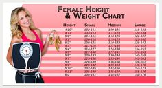 Female height healthy weight chart   height weight charts