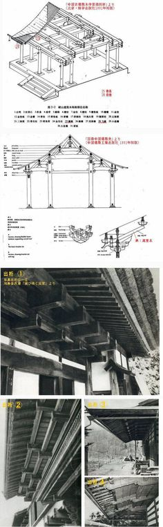 ◇ 「中国技術の導入」の実相を、どうしたら確認できるのか?  先回、いろいろな部材の中国での名称を紹介しました。その資料となった図版を紹介します。 一つは「仏光寺」の図版を採った「画像中国建築史」から、もう一つは「中国古建築木作営造技術」という書物から。  上記の書のうち、「中...
