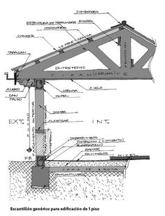 Image 1 of 20 from gallery of 17 Templates for Common Construction Systems to Help you Materialize Your Projects. Courtesy of Luis Pablo Barros and Gustavo Sarabia Architecture Drawings, Architecture Details, Roof Truss Design, Roof Trusses, Building Systems, Civil Engineering, Building A House, House Design, How To Plan