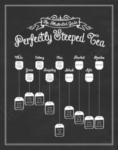 Perfectly Steeped Tea: An Illustrated Guide Print Chalkboard Sign Decor Tea Art Guide To Tea Make Tea Tea Lover Gift crafty Tee Kunst, Party Set, Cuppa Tea, Kitchen Prints, Kitchen Posters, Kitchen Art, My Cup Of Tea, How To Make Tea, Tea Recipes