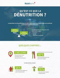 Qu'est-ce que la dénutrition ?   #Nutrisens #Invox #Inphographie #Design