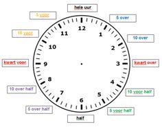 klokkijken.png (618×485)